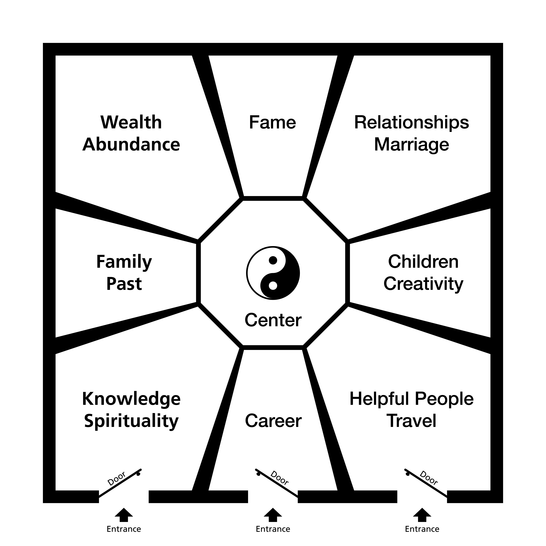 feng shui garten das gilt es bei der gestaltung zu beachten. Black Bedroom Furniture Sets. Home Design Ideas