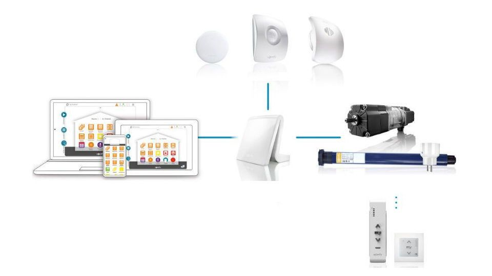 Smart Home Box Connexoon